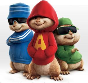 Alvin & Co.
